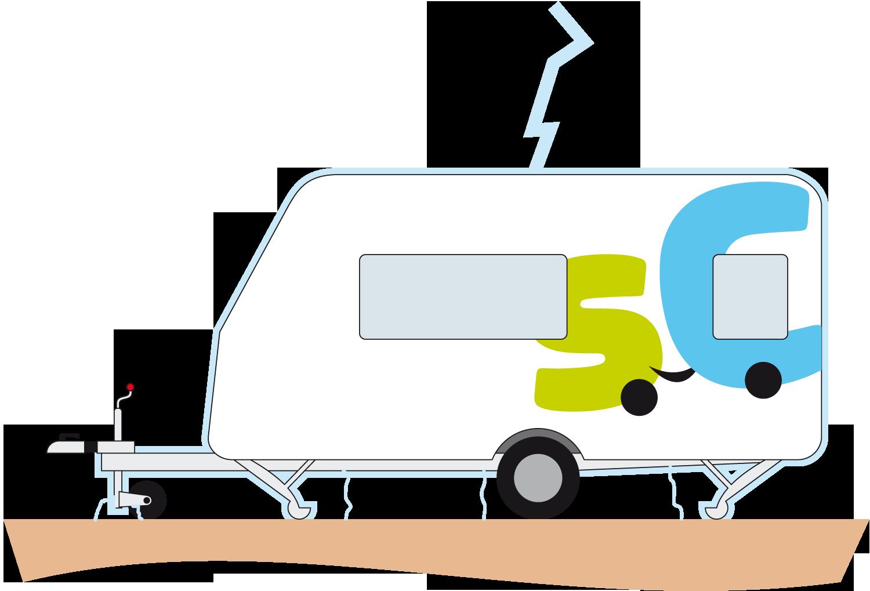 Caída de un rayo sobre una caravana